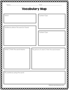 Reading Non Fiction Graphic Organizers Pack