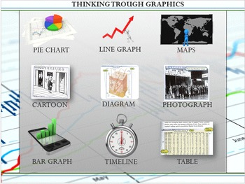 CHARTS AND GRAPHS- Analyze and Understand - Interactive and Animated Powerpoint