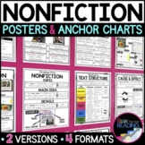 Reading Nonfiction Posters, Nonfiction Text Features Ancho