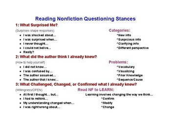 Reading Nonfiction Questioning Stances Poster