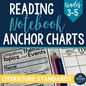 Anchor Charts | Reading Notebook Anchor Charts By The Literacy Loft