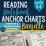 Reading Notebook Anchor Charts (BUNDLE)