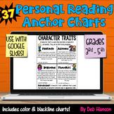Reading Notebook Anchor Charts: Digital using Google Slides