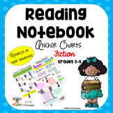 Reading Notebook Anchor Charts-Fiction (Schoolwide Reading Fundamentals Aligned)