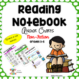 Reading Notebook Anchor Charts-Nonfiction (Schoolwide Reading Aligned)