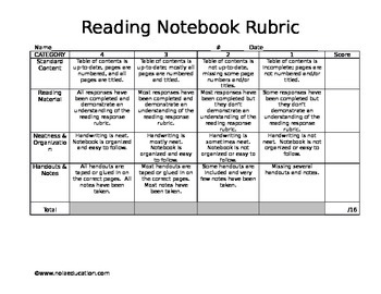 Reading Notebook Rubric