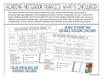 Reading Notebook Rubric Toolkit with Weekly Student Reflection Prompts