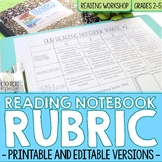 Reading Notebook Rubric Toolkit with Weekly Student Reflec
