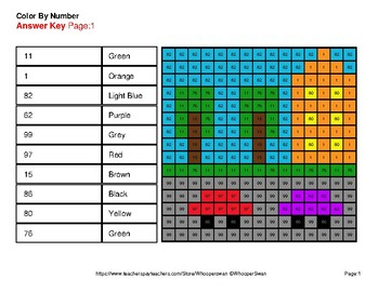 Reading Number Words 1-100 - Color By Number - City Mystery Pictures