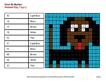 Reading Number Words 1-100 - Color By Number - Pets Mystery Pictures