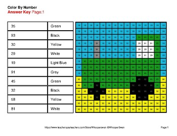 Reading Number Words 1-100 - Color By Number - Transportation Mystery Pictures