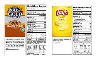 food label worksheet - Pertamini.co
