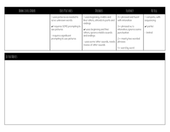 Reading Observations Tracking Sheet