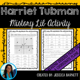 Reading Ordered Pairs on a Coordinate Plane Harriet Tubman Mistory Lib