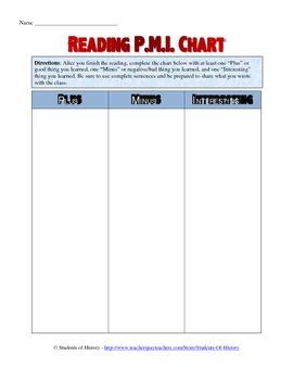 Reading PMI Chart - Plus, Minus, Interesting Graphic Organizer