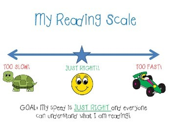 Reading Pace Scale