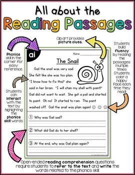 Long Vowels Reading Passages FREEBIE