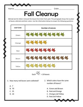 Reading Pictographs: Fall Cleanup