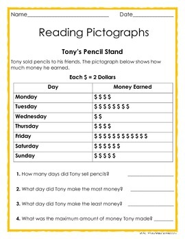 Reading Pictographs: Tony's Pencil Stand