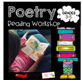 Reading Poetry Unit