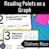 Points on a Graph Stations Maze Activity