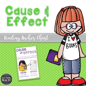 Reading Poster: Cause and Effect