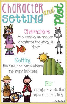 Reading Anchor Chart: Character, Setting, Plot