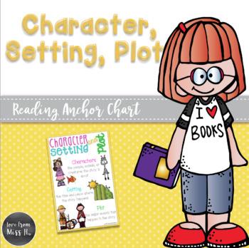 Reading Poster: Character, Setting, Plot
