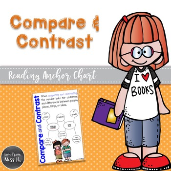 Reading Anchor Chart: Compare and Contrast