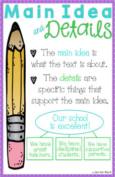 Reading Anchor Chart: Main Idea and Details