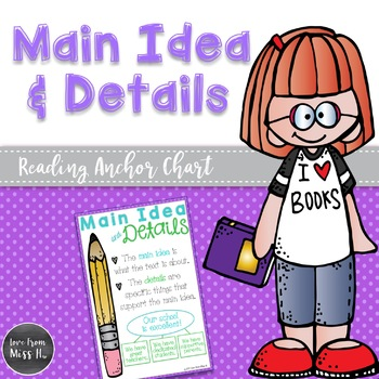 Reading Poster: Main Idea and Details