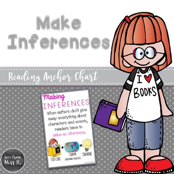 Reading Poster: Making Inferences