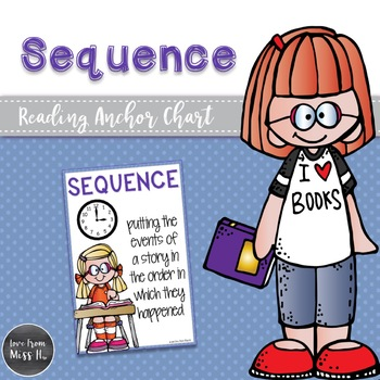 Reading Anchor Chart: Sequence