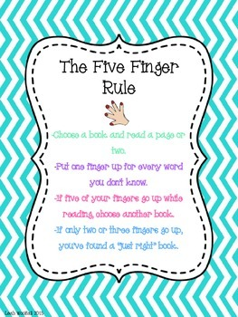 Reading Poster: The Five Finger Rule