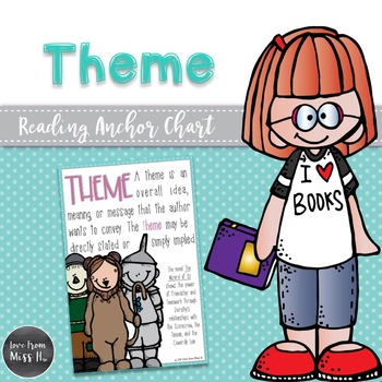 Reading Anchor Chart: Theme