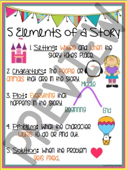 Reading Posters & Activities