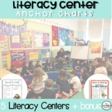 """Reading Posters- Anchor Charts- Reading """"Centers"""" (Bubble Border)"""