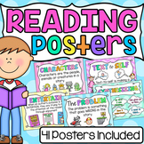 Reading Posters Anchor Charts Story Elements Reading Strategies Text Connections