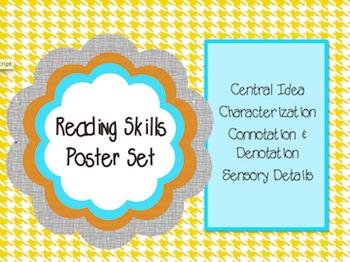 Reading Posters: Central Idea, Characterization, Connotati