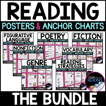 Reading Posters, Reading Anchor Charts & Mini Reader's Notebook Sheets - Bundle