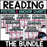 Paper & Digital Reading Comprehension Posters & Anchor Cha