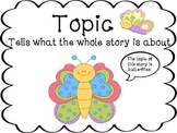 Reading Posters- Topic, Main Idea...