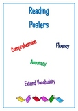 Reading Posters for Classroom Displays