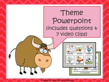 Reading Powerpoint {BUNDLE}: 10 Powerpoints, 89 Videos, & 82 Posters SAVE 15%