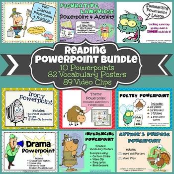 Reading Powerpoint {BUNDLE}: 10 Powerpoints, 89 Videos, &