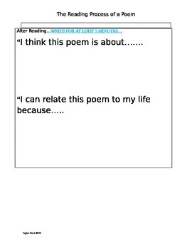 Reading Process of a Poem