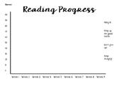 Reading Progress Chart