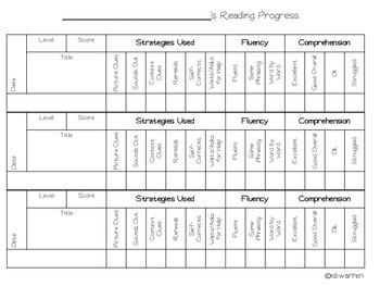 Reading Progress Data Sheet