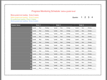 Reading Progress Monitoring Schedule