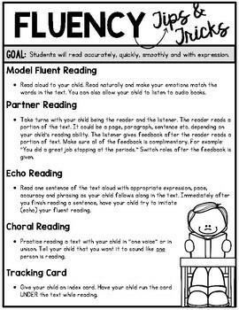 Reading Progress Monitoring and Tools